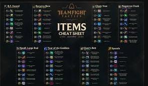 TFT Character sheet