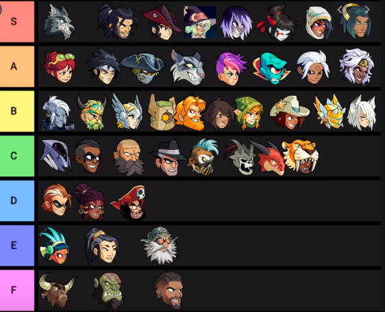Brawlhalla tier list available